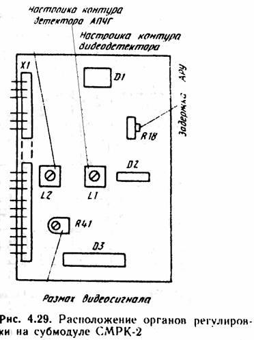 Переменным резистором R18 при